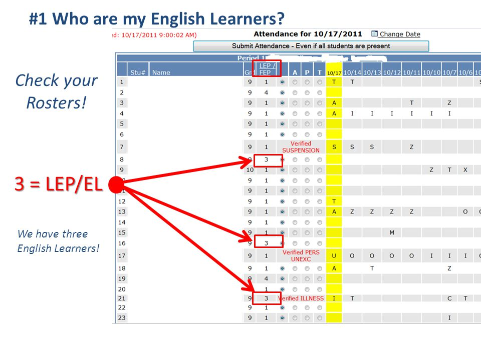 Check your Rosters! #1 Who are my English Learners 3 = LEP/EL We have three English Learners!