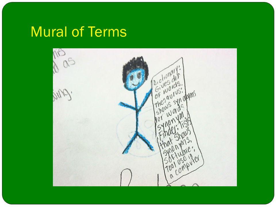 Mural of Terms