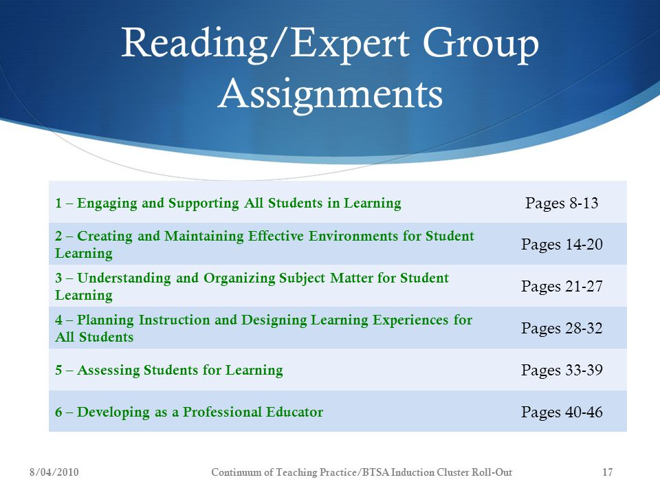 Reading/Expert Group Assignments 8/04/2010Continuum of Teaching Practice/BTSA Induction Cluster Roll-Out17 1 – Engaging and Supporting All Students in Learning Pages 8-13 2 – Creating and Maintaining Effective Environments for Student Learning Pages 14-20 3 – Understanding and Organizing Subject Matter for Student Learning Pages 21-27 4 – Planning Instruction and Designing Learning Experiences for All Students Pages 28-32 5 – Assessing Students for Learning Pages 33-39 6 – Developing as a Professional Educator Pages 40-46