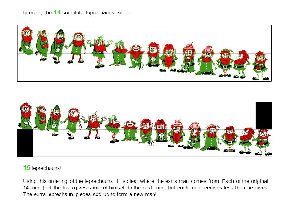 In order, the 14 complete leprechauns are... 15 leprechauns! Using this ordering of the leprechauns, it is clear where the extra man comes from. Each