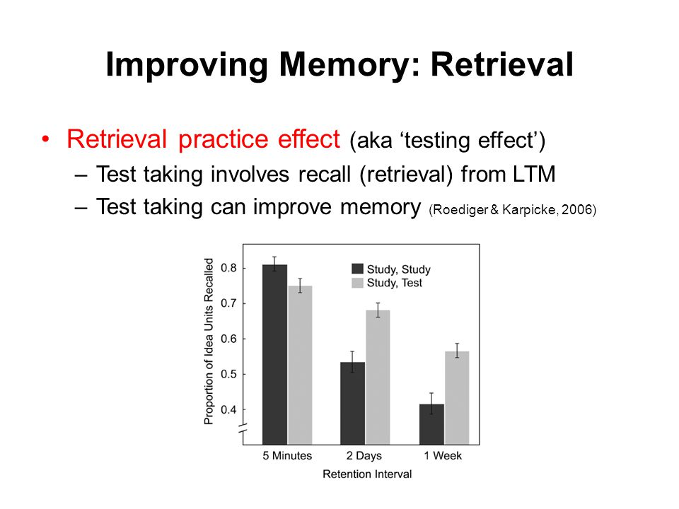 Improving Memory: Retrieval Retrieval practice effect (aka 'testing effect') –Test taking involves recall (retrieval) from LTM –Test taking can improv