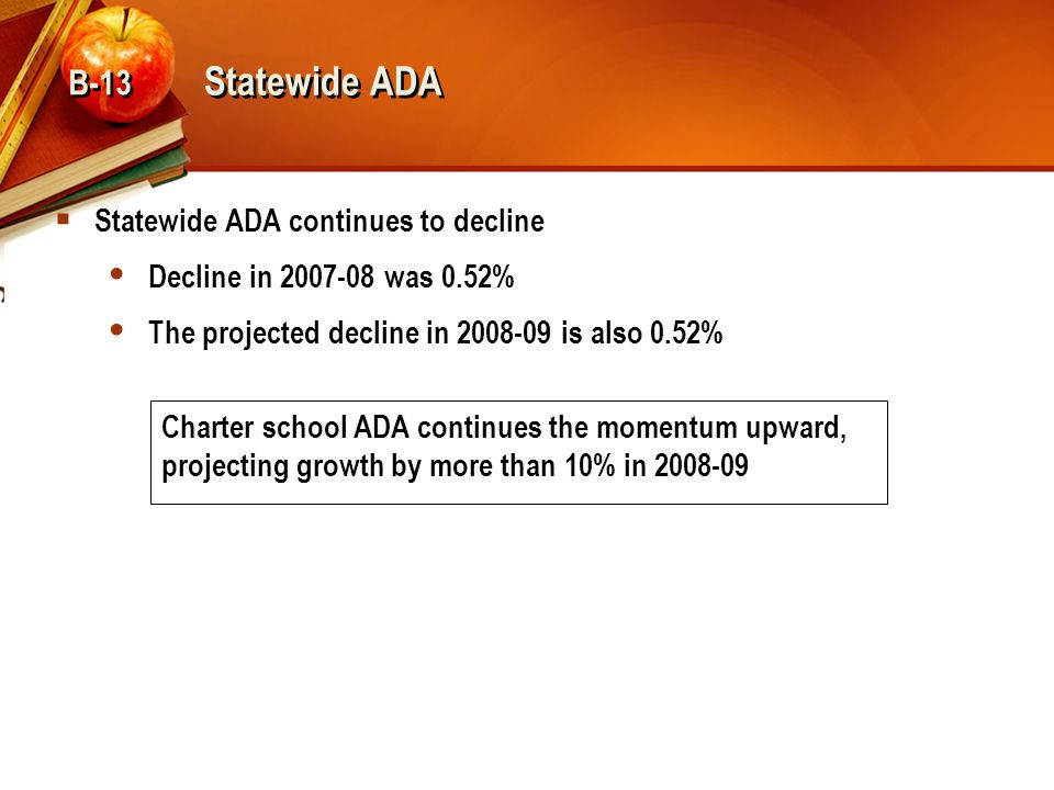 Statewide ADA  Statewide ADA continues to decline  Decline in 2007-08 was 0.52%  The projected decline in 2008-09 is also 0.52% B-13 Charter school ADA continues the momentum upward, projecting growth by more than 10% in 2008-09