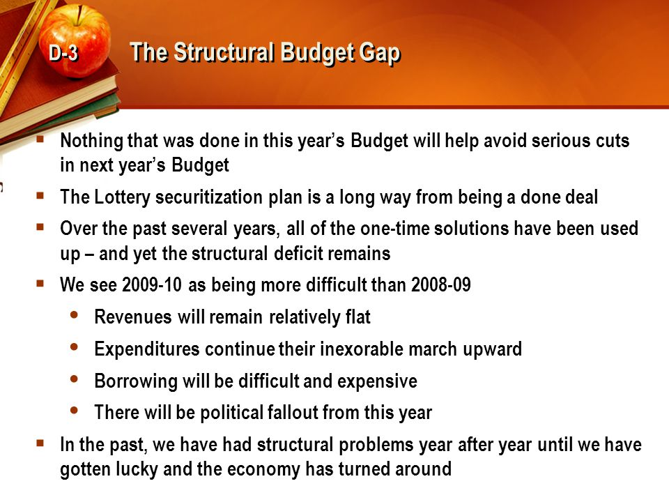 The Structural Budget Gap  Nothing that was done in this year's Budget will help avoid serious cuts in next year's Budget  The Lottery securitization plan is a long way from being a done deal  Over the past several years, all of the one-time solutions have been used up – and yet the structural deficit remains  We see 2009-10 as being more difficult than 2008-09  Revenues will remain relatively flat  Expenditures continue their inexorable march upward  Borrowing will be difficult and expensive  There will be political fallout from this year  In the past, we have had structural problems year after year until we have gotten lucky and the economy has turned around D-3
