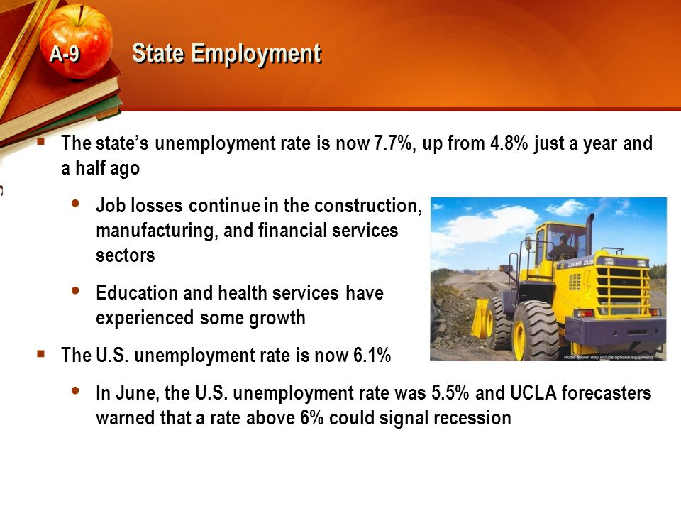 State Employment  The state's unemployment rate is now 7.7%, up from 4.8% just a year and a half ago  Job losses continue in the construction, manuf