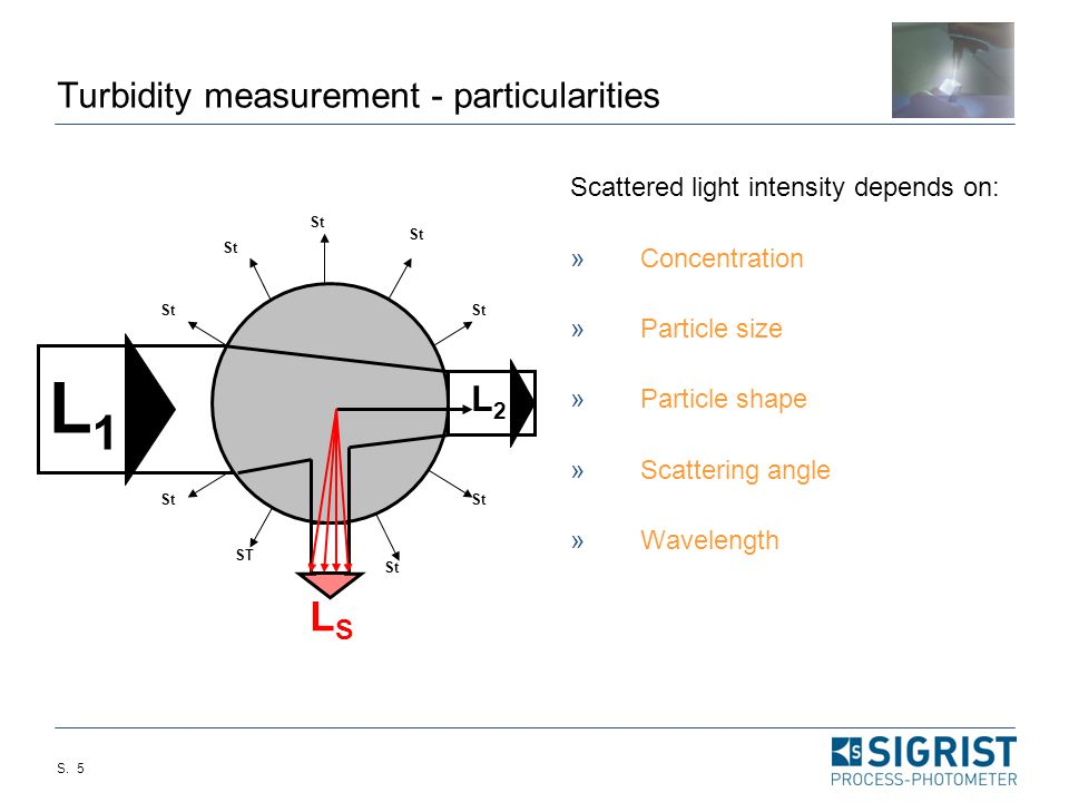S. 15 Secondary reference standard for calibration check Construction