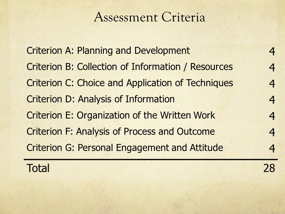 Developing the Project Select the topic Choose supervisor Define guiding question Planning Gathering the necessary information Organization and production Presentation Evaluation