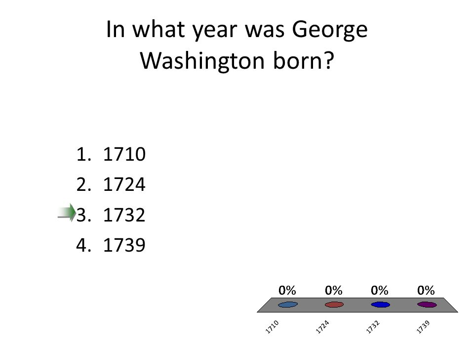 In what year was George Washington born 1.1710 2.1724 3.1732 4.1739