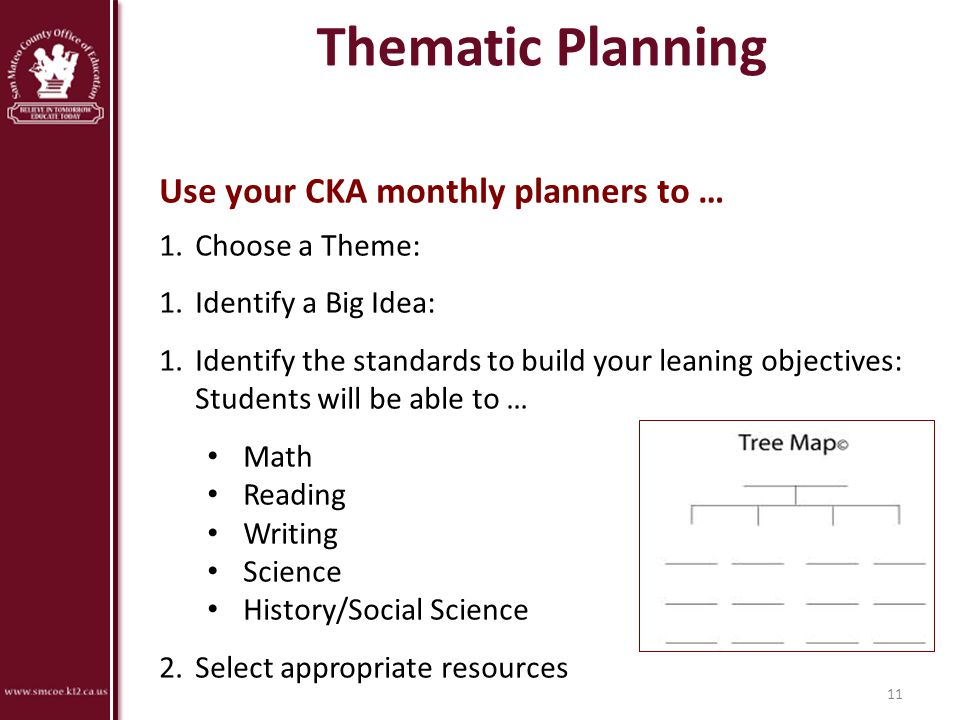 Thematic Planning 11 Use your CKA monthly planners to … 1.Choose a Theme: 1.Identify a Big Idea: 1.Identify the standards to build your leaning objectives: Students will be able to … Math Reading Writing Science History/Social Science 2.Select appropriate resources