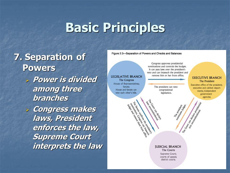 Basic Principles 8.