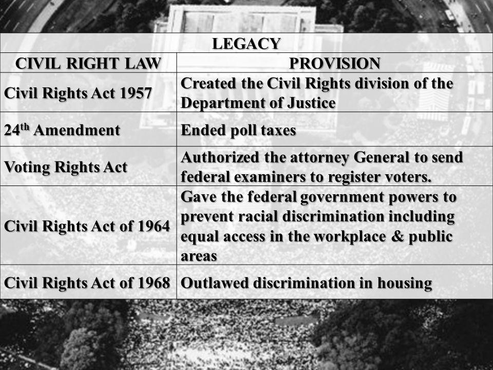 LEGACY CIVIL RIGHT LAW PROVISION Civil Rights Act 1957 Created the Civil Rights division of the Department of Justice 24 th Amendment Ended poll taxes Voting Rights Act Authorized the attorney General to send federal examiners to register voters.