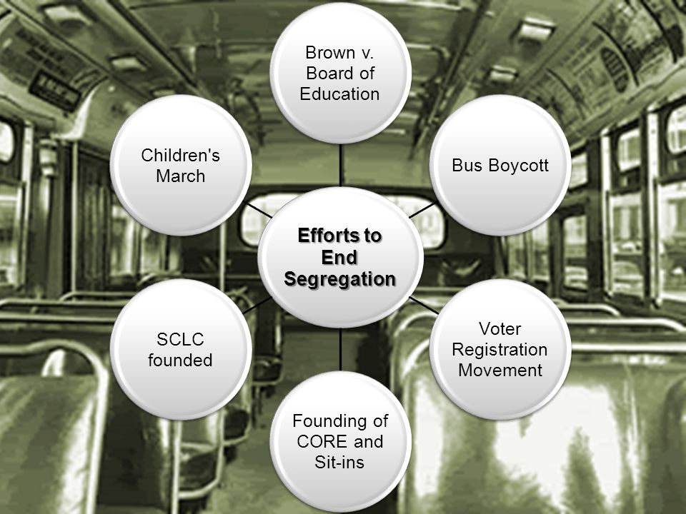 Efforts to End Segregation Brown v. Board of Education Bus Boycott Voter Registration Movement Founding of CORE and Sit-ins SCLC founded Children's Ma