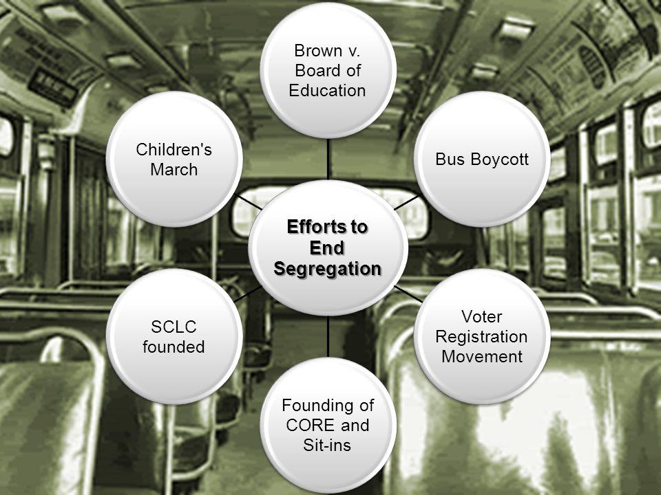 Efforts to End Segregation Brown v.