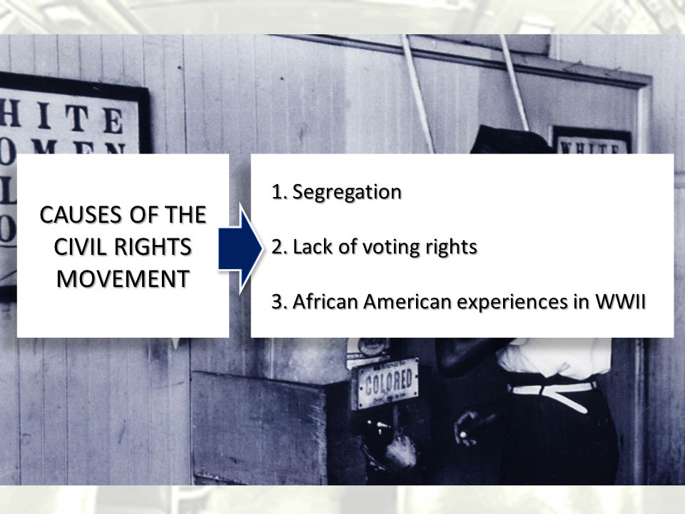 1.Segregation 2.Lack of voting rights 3.African American experiences in WWII 1.Segregation 2.Lack of voting rights 3.African American experiences in W