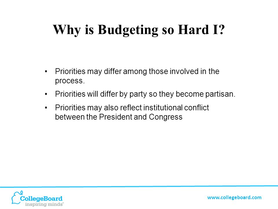 www.collegeboard.com Why is Budgeting so Hard I.