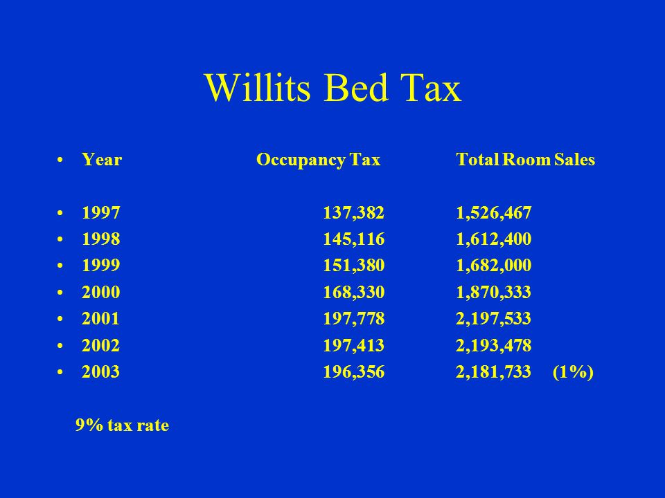 Ukiah Bed Tax YearOccupancy TaxTotal Room Sales 1997195,1312,439,138 1998192,9742,412,175 1999211,4682,643,350 2000233,2242,915,300 2001274,0773,425,963 2002297,2933,716,163 2003390,2374,877,963 + 31% 8% tax rate (Hampton Inn and Best Western on Orchard opened)