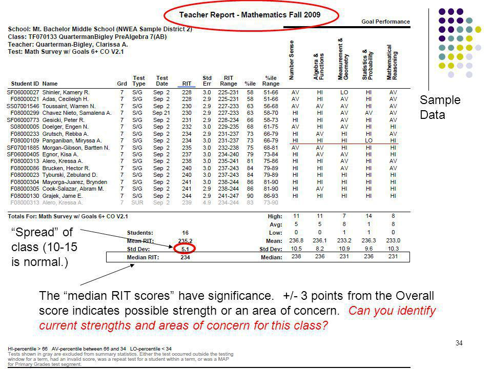 """34 """"Spread"""" of class (10-15 is normal.) The """"median RIT scores"""" have significance. +/- 3 points from the Overall score indicates possible strength or"""