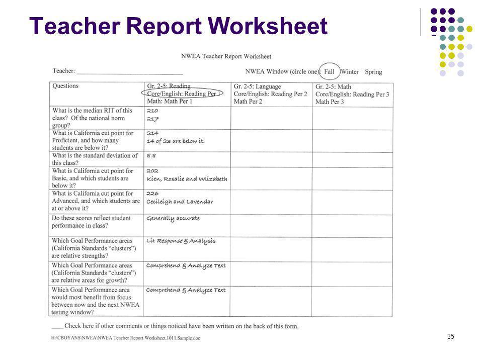 35 Teacher Report Worksheet