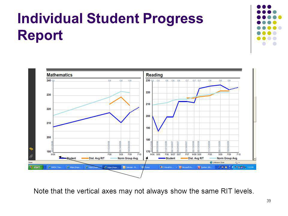 39 Individual Student Progress Report Note that the vertical axes may not always show the same RIT levels.