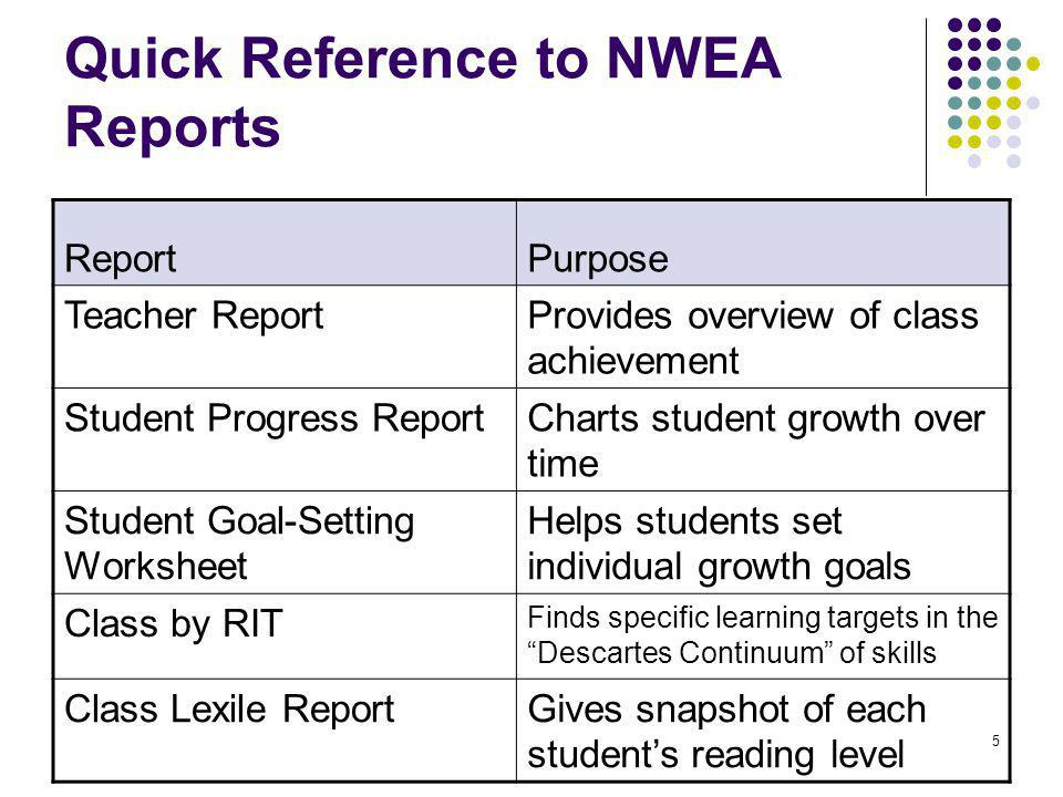 5 Quick Reference to NWEA Reports ReportPurpose Teacher ReportProvides overview of class achievement Student Progress ReportCharts student growth over