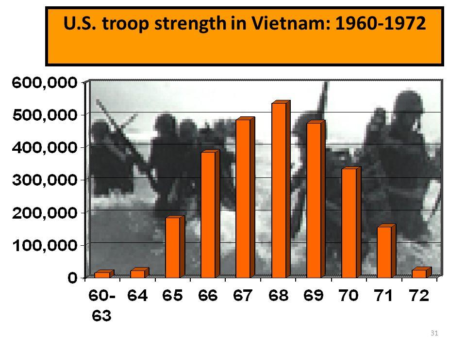 31 U.S. troop strength in Vietnam: 1960-1972