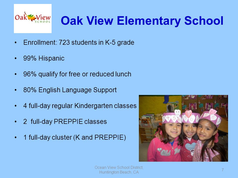 Ocean View School District, Huntington Beach, CA 28 Challenges and Successes Our Preppie program has developed into a well established and very cohesive program.