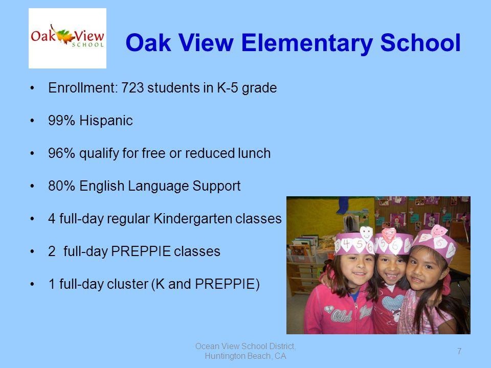 Ocean View School District, Huntington Beach, CA 7 Oak View Elementary School Enrollment: 723 students in K-5 grade 99% Hispanic 96% qualify for free