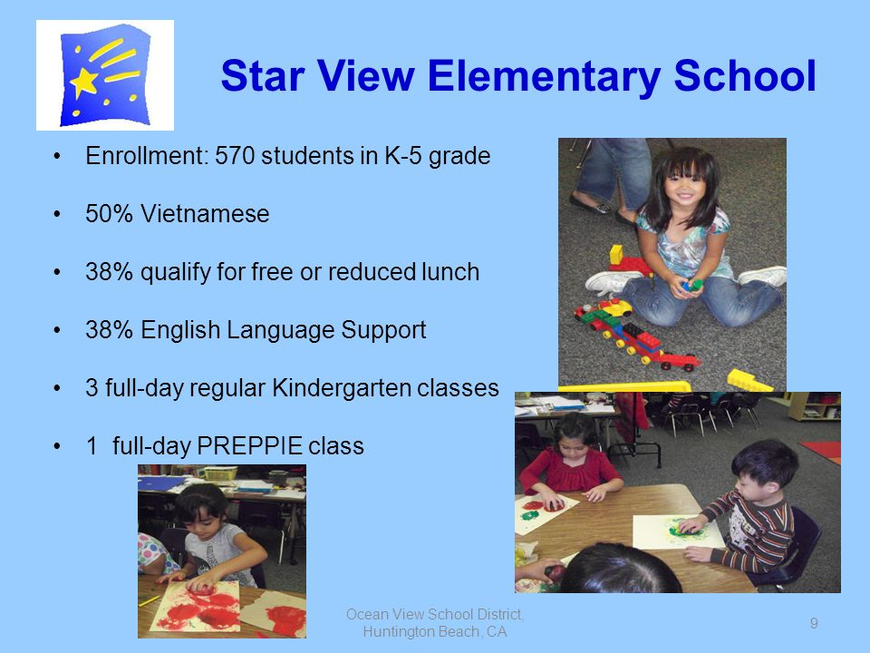 Ocean View School District, Huntington Beach, CA 9 Star View Elementary School Enrollment: 570 students in K-5 grade 50% Vietnamese 38% qualify for fr