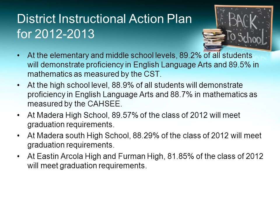 District Instructional Action Plan for 2012-2013 At the elementary and middle school levels, 89.2% of all students will demonstrate proficiency in English Language Arts and 89.5% in mathematics as measured by the CST.