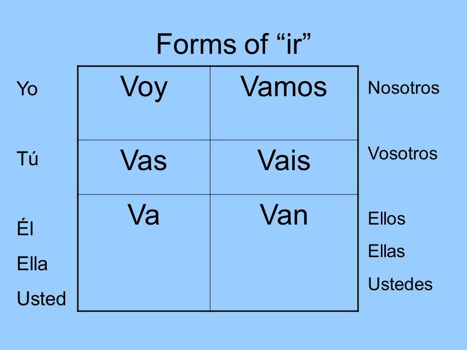 Forms of ir VoyVamos VasVais VaVan Yo Tú Él Ella Usted Nosotros Vosotros Ellos Ellas Ustedes