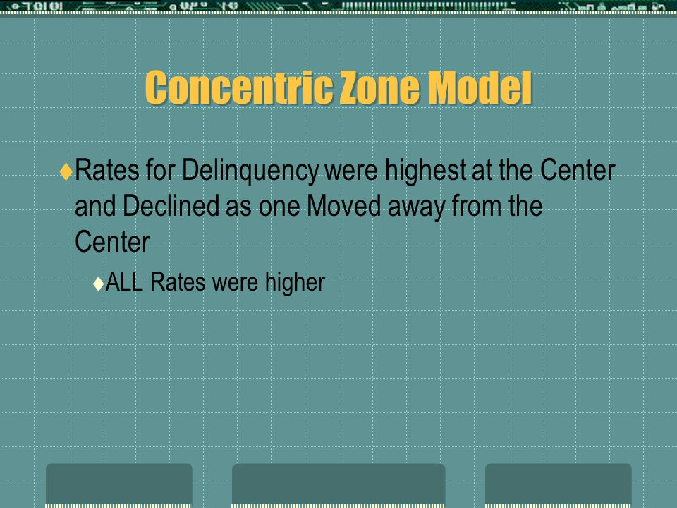 Concentric Zone Model  Rates for Delinquency were highest at the Center and Declined as one Moved away from the Center  ALL Rates were higher