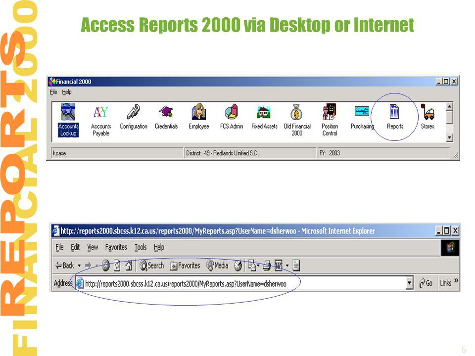 5 Access Reports 2000 via Desktop or Internet