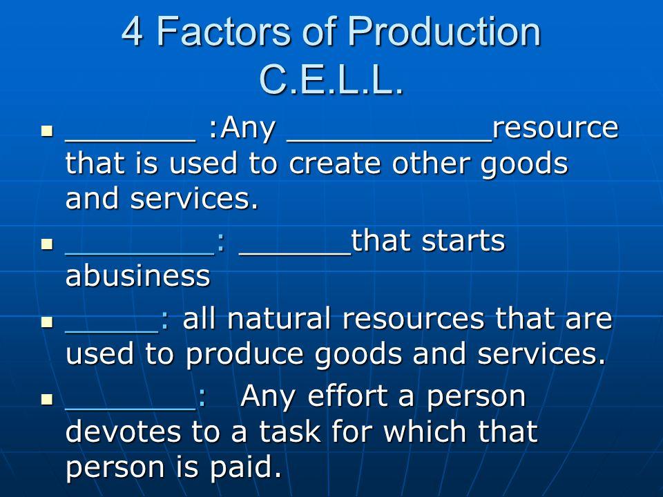 4 Factors of Production C.E.L.L.