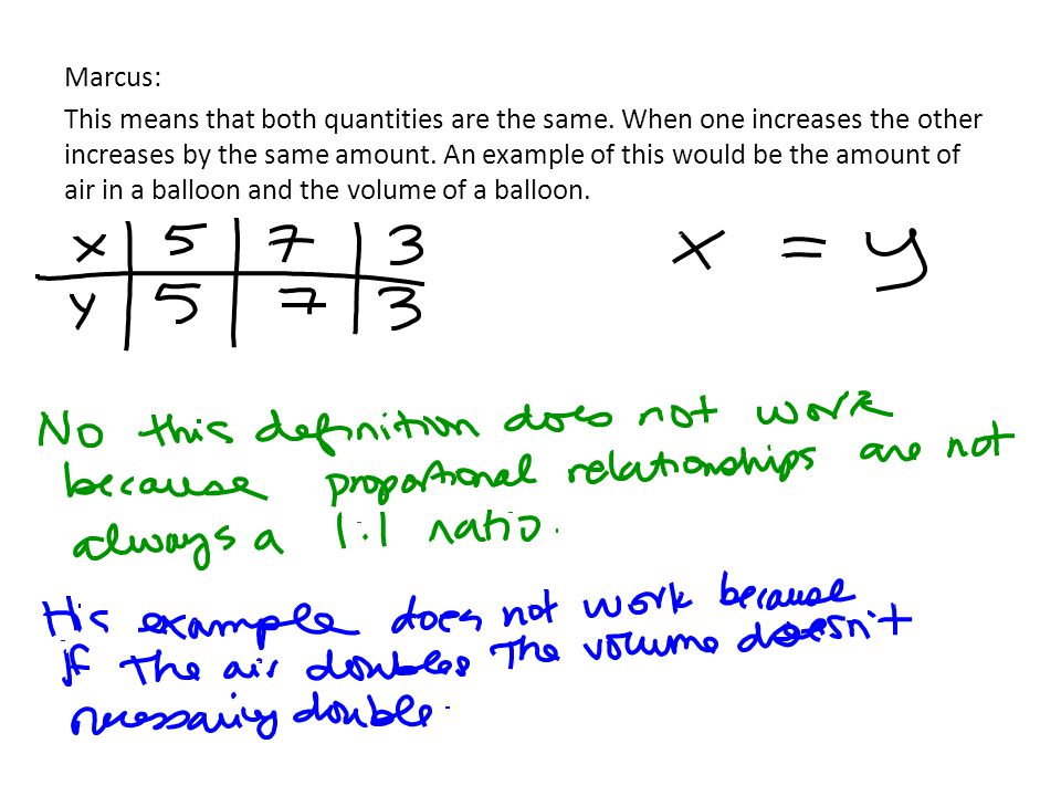 Marcus: This means that both quantities are the same.