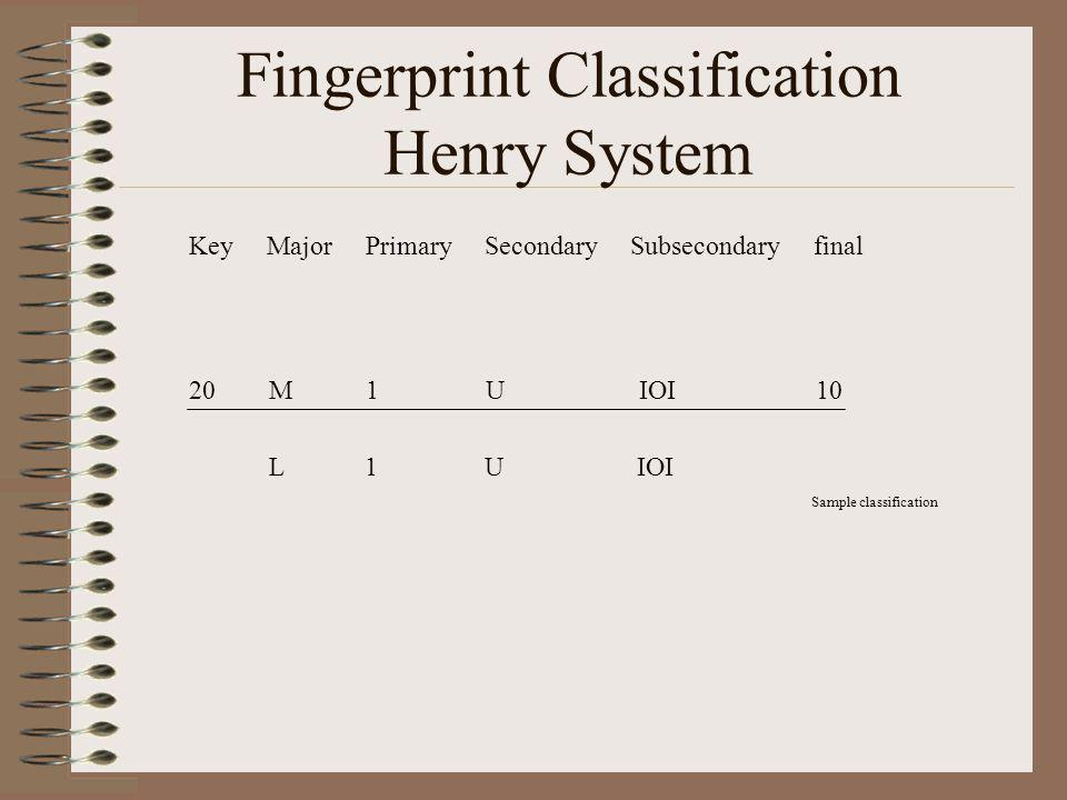 Fingerprint Classification Henry System Key Major Primary Secondary Subsecondary final 20 M 1 U IOI 10 L 1 U IOI Sample classification