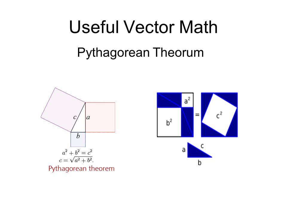 Useful Vector Math Pythagorean Theorum
