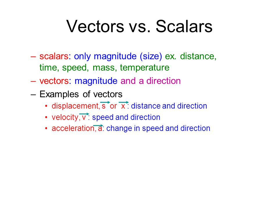Vector Basics Vectors –displacement vectors d = d (displacement),  (direction) length proportional to amount direction measured by angle
