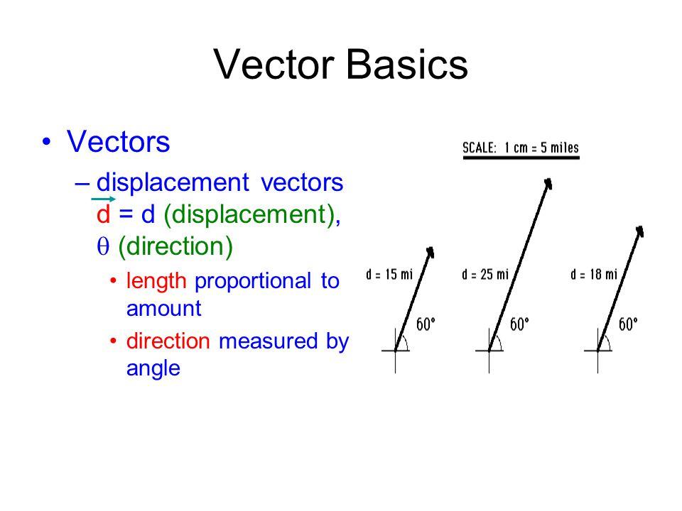 Co-linear Vectors Combining Vectors –Collinear vectors: – v 1 v 2 v 1 v 2 resultant: v net = v 1 + v 2 ex: A plane flies 40 m/s E into a 10 m/s W headwind.
