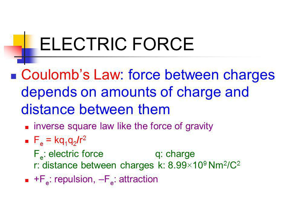 ELECTRIC FORCE Coulomb's Law: force between charges depends on amounts of charge and distance between them inverse square law like the force of gravit