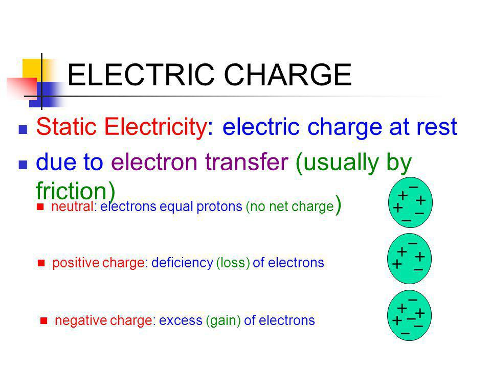 ELECTRIC FORCE electric fields exert force on charged objects electric field strength, E: force exerted on a charge by an electric field E = F/q unit: N/C (Newtons/Coulomb), or V/m (Volts/meter)