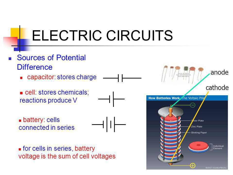 ELECTRIC CIRCUITS Sources of Potential Difference capacitor: stores charge battery: cells connected in series cell: stores chemicals; reactions produc