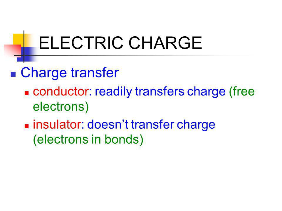 ELECTRIC CHARGE Charging by Conduction direct contact same sign permanent charge divides evenly between objects