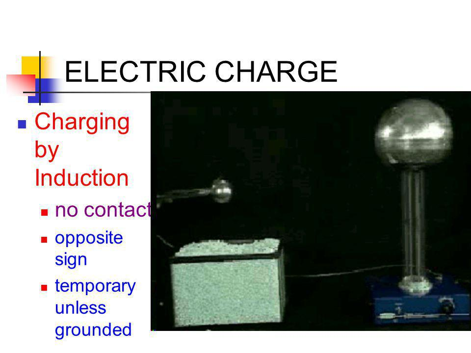 ELECTRIC CHARGE Charging by Induction no contact opposite sign temporary unless grounded