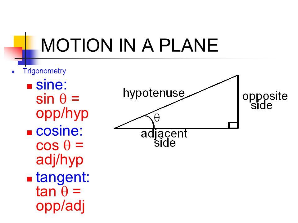 MOTION IN A PLANE Trigonometry sine: sin  = opp/hyp cosine: cos  = adj/hyp tangent: tan  = opp/adj