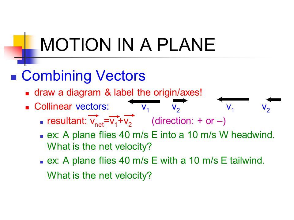 MOTION IN A PLANE Combining Vectors draw a diagram & label the origin/axes! Collinear vectors: v 1 v 2 v 1 v 2 resultant: v net =v 1 +v 2 (direction: