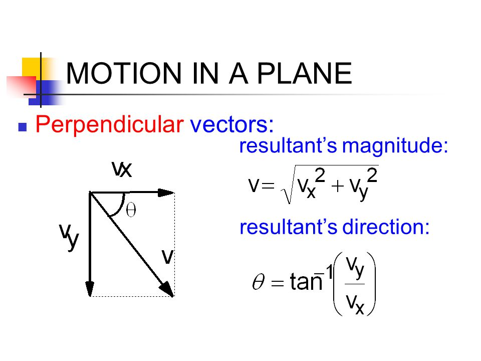 MOTION IN A PLANE Perpendicular vectors: resultant's magnitude: resultant's direction: