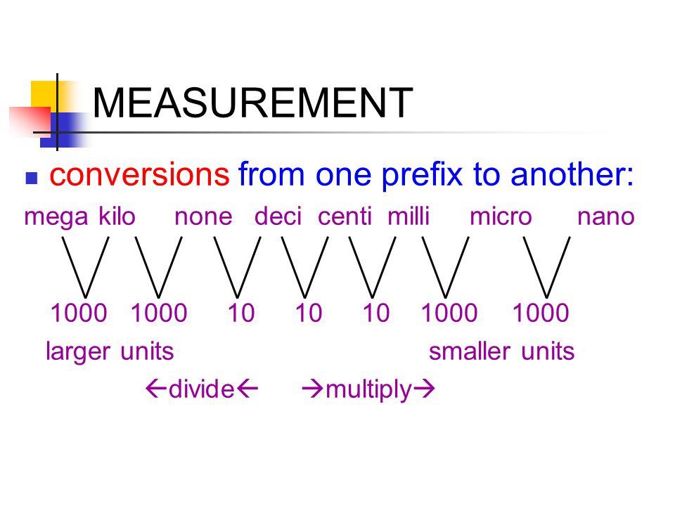MEASUREMENT conversions from one prefix to another: mega kilo none deci centi milli micro nano 1000 1000101010 1000 1000 larger units smaller units  divide   multiply 