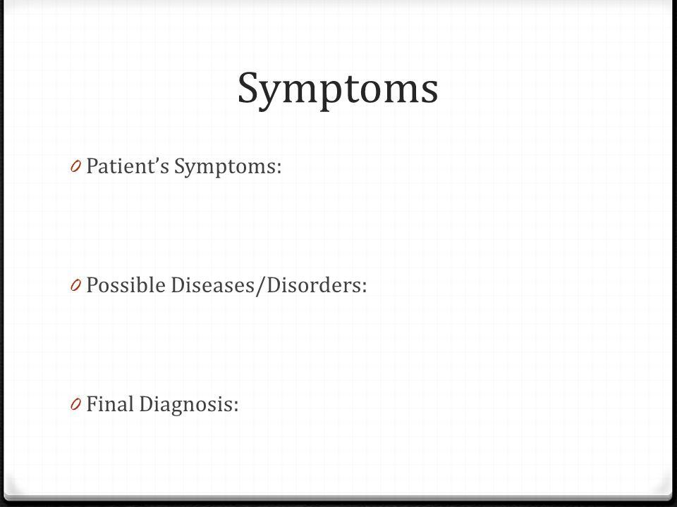 Symptoms 0 Patient's Symptoms: 0 Possible Diseases/Disorders: 0 Final Diagnosis: