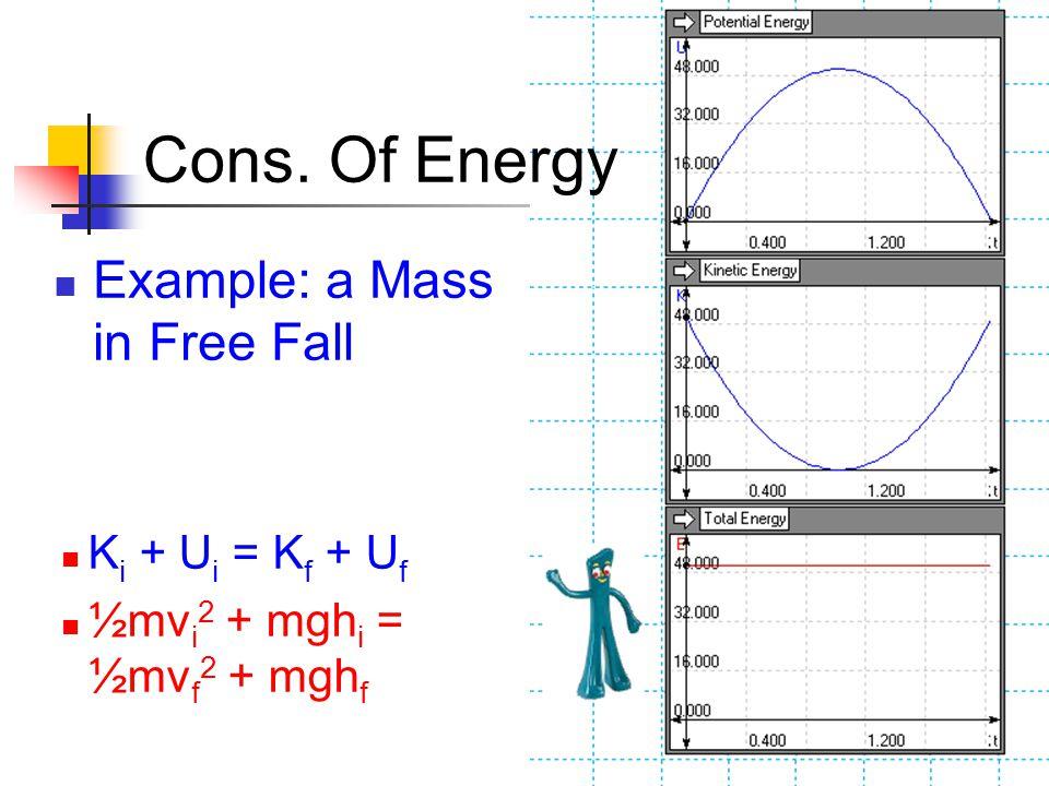 Example: a Mass in Free Fall K i + U i = K f + U f ½mv i 2 + mgh i = ½mv f 2 + mgh f Cons.