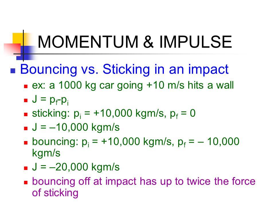 MOMENTUM & IMPULSE Bouncing vs.