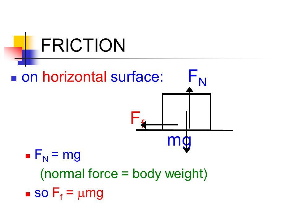 F f FRICTION on horizontal surface: mg FNFN F N = mg (normal force = body weight) so F f =  mg